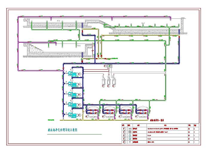 equipment room design
